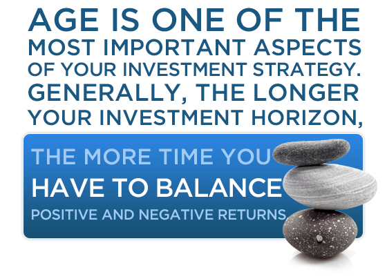 Age is one of the most important aspects of your investment strategy. Generally, the longer your investment horizon, the more time you have to balance positive and negative returns.