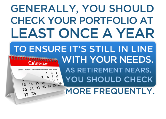 Generally, you should check your portfolio at least once a year to ensure it's still in line with your needs. As retirement nears, you should check more frequently.
