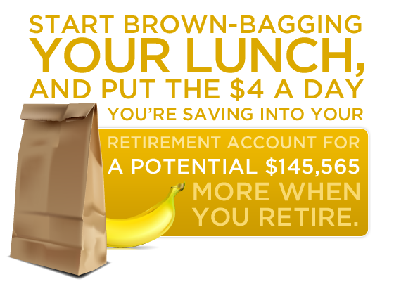 Start brown-bagging your lunch, and put the $4 a day you're saving into your retirement account for a potential $145,565 more when you retire.