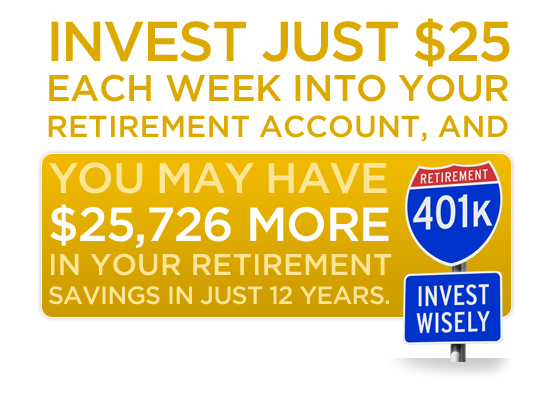 Invest just $25 each week into your retirement account, and you may have up to $25,726 more in your retirement savings in just 12 years.